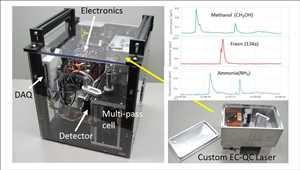 Sensores de infrarrojos medios