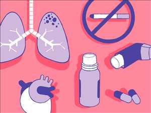Mercado mundial del asma y la EPOC