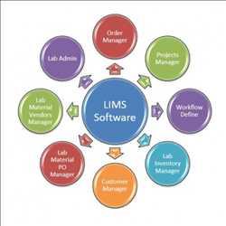 Mercado global del sistema de gestión de información de laboratorio (LIMS)