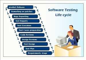 Software de prueba automatizado Mercado
