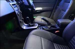 Materiales para interiores de automóviles Mercado
