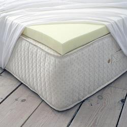 Colchón de espuma de poliuretano Mercado