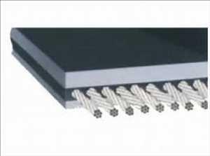 Cintas transportadoras de caucho con cable de acero Mercado