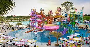 Parques acuáticos y atracciones Mercado