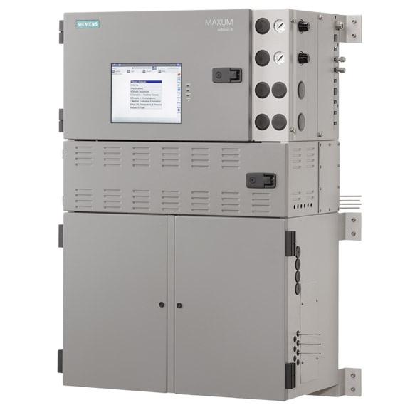 Cromatógrafos de gases de proceso Mercado