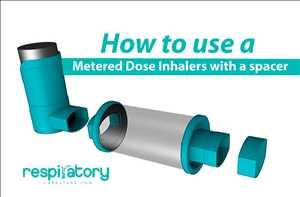 Mercado global de inhaladores de dosis medidas