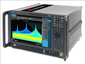 Mercado global de analizadores de espectro