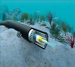 Mercado global de cables de fibra submarinos