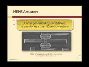 Actuadores MEMS