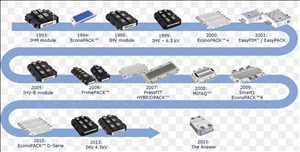 Módulo y dispositivo semiconductor de potencia